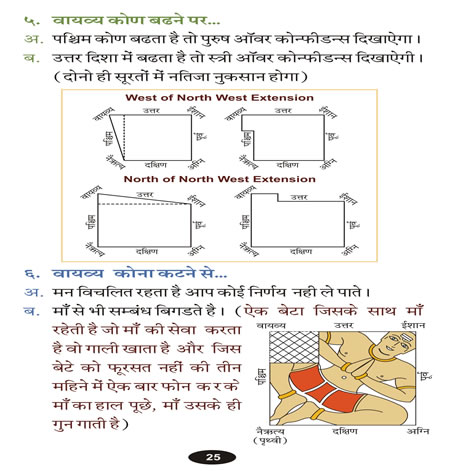 Hindi Article Vastu Sastra For House Vaasthu Articles Iphone Wallpapers Free Beautiful  HD Wallpapers, Images Over 1000+ [getprihce.gq]